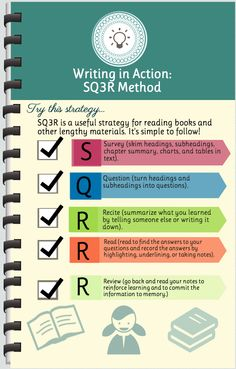 an experimental study of using sq3r The sq3r strategy is a widely recognized study system that is easily adapted to reading assignments this method provides concrete steps for interacting with.
