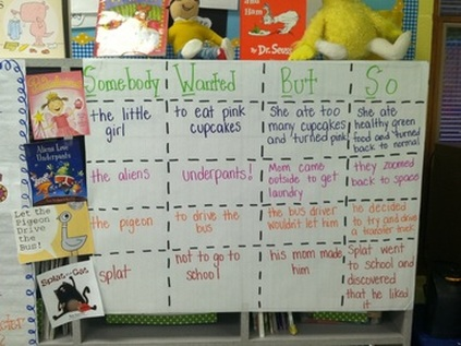 SWBS Comprehension Strategies